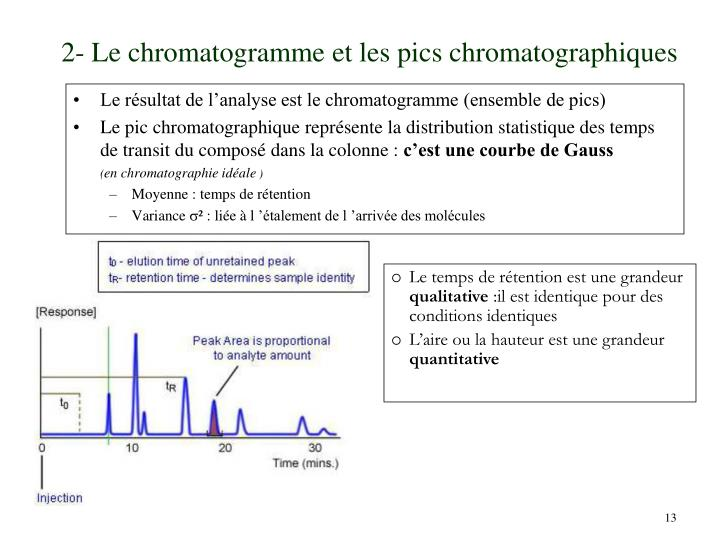 2- Le chromatogramme et les pics chromatographiques