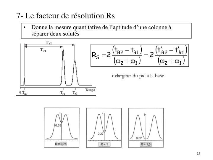 7- Le facteur de résolution Rs