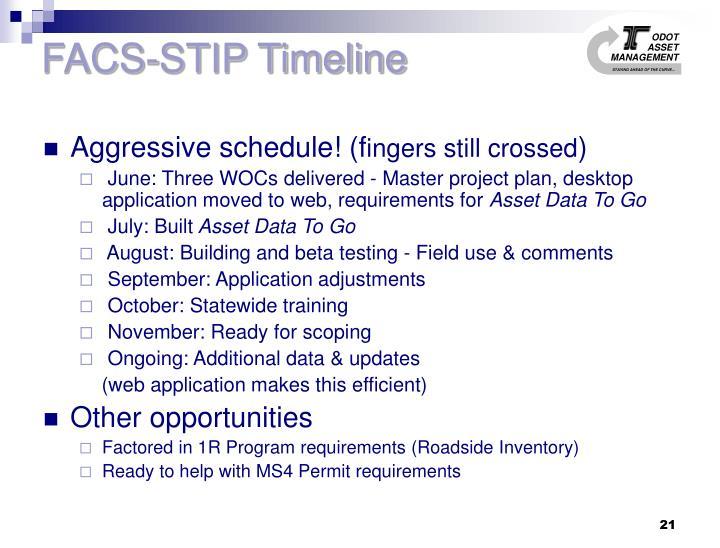 FACS-STIP Timeline