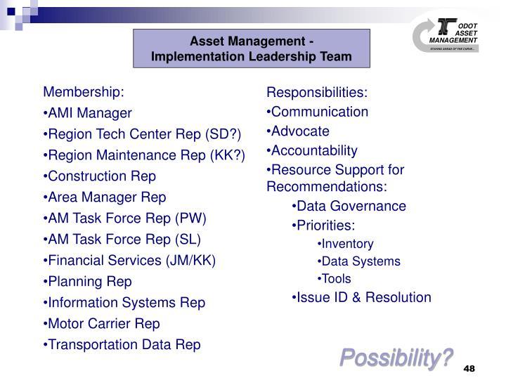 Asset Management -