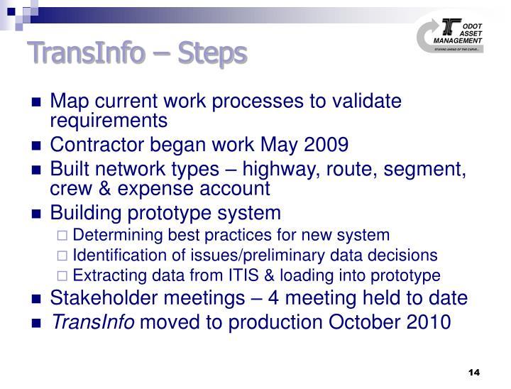 TransInfo – Steps