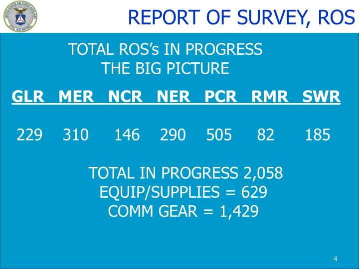 REPORT OF SURVEY, ROS