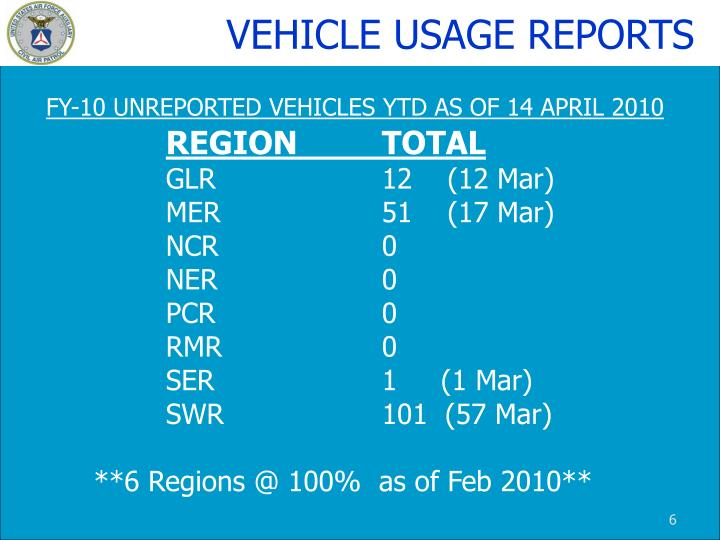 VEHICLE USAGE REPORTS