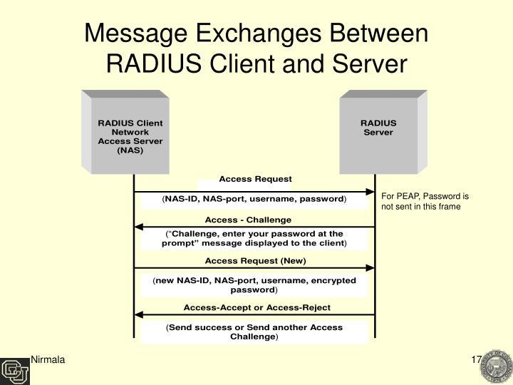 Message Exchanges Between