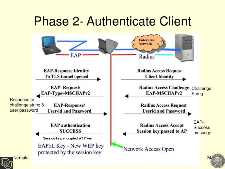 Phase 2- Authenticate Client