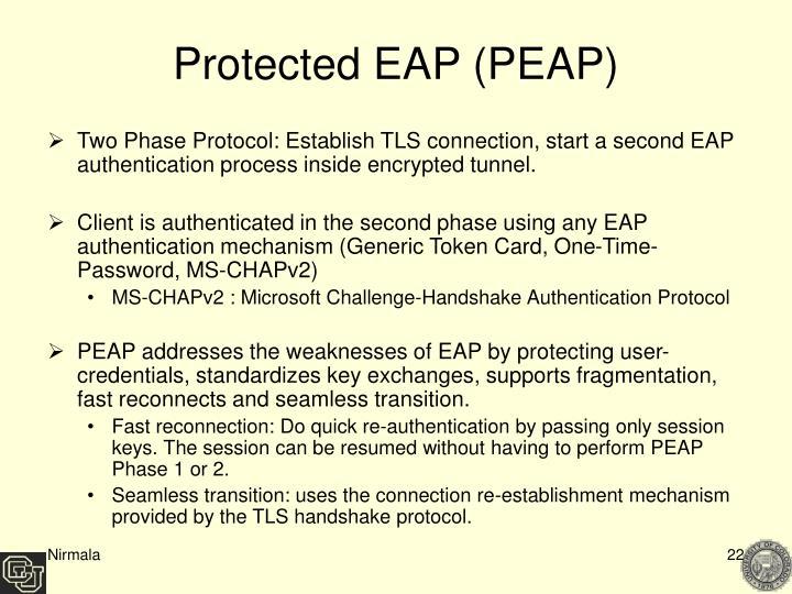 Protected EAP (PEAP)
