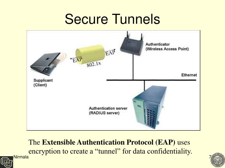 Secure Tunnels