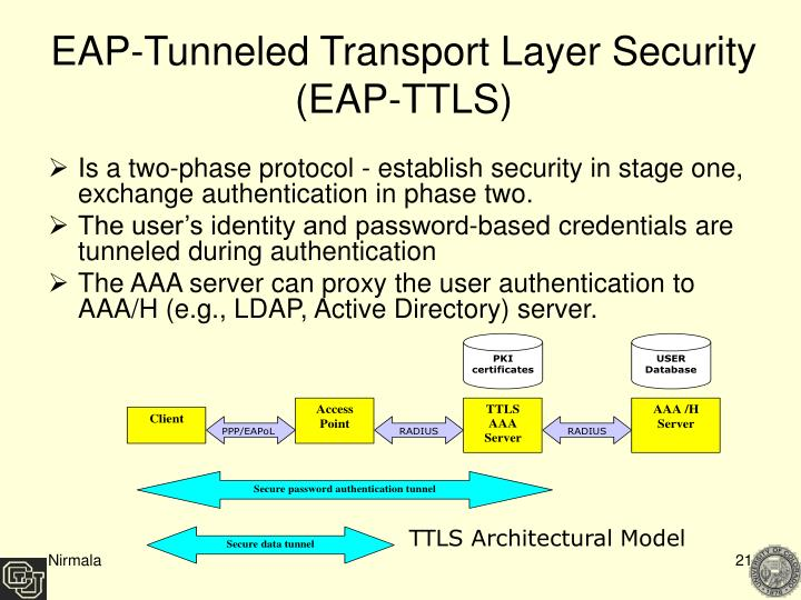 EAP-Tunneled Transport Layer Security (EAP-TTLS)