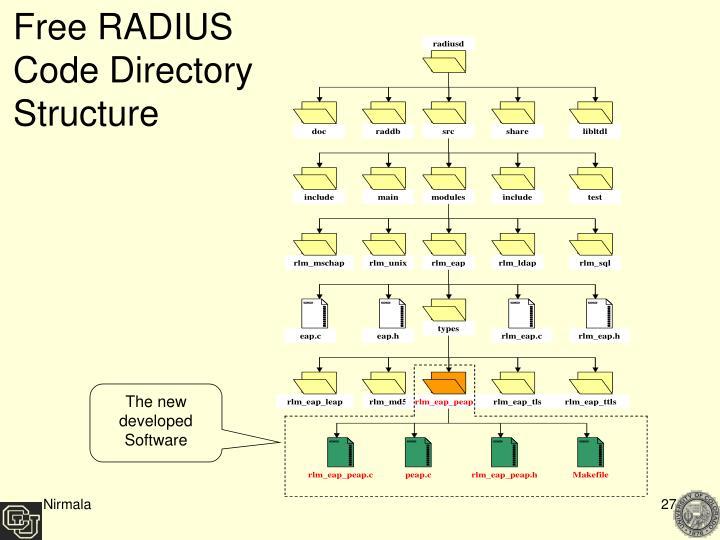 Free RADIUS Code Directory