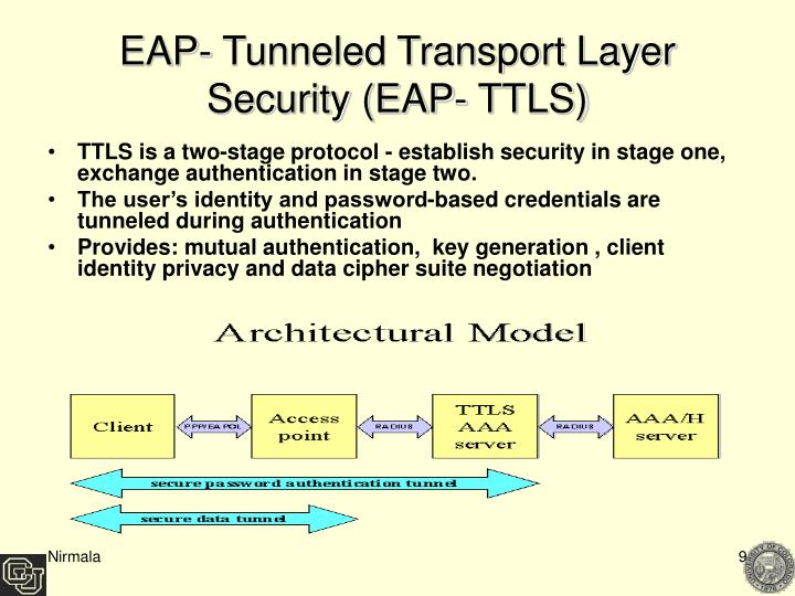 EAP- Tunneled Transport Layer Security (EAP- TTLS)