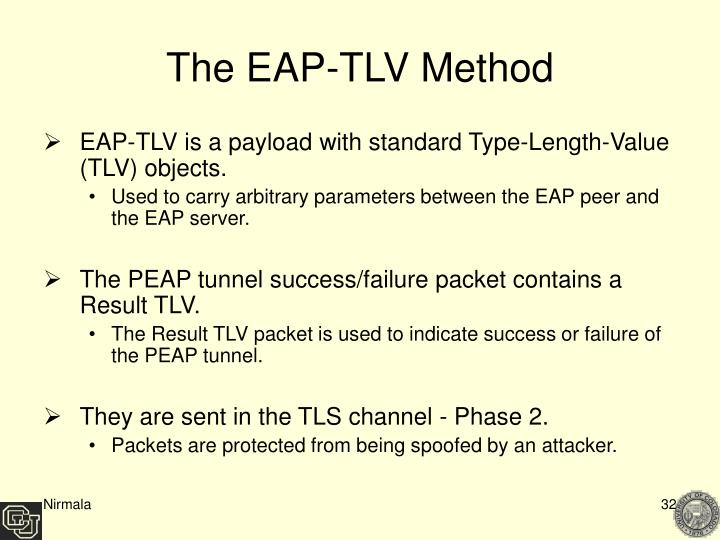 The EAP-TLV Method