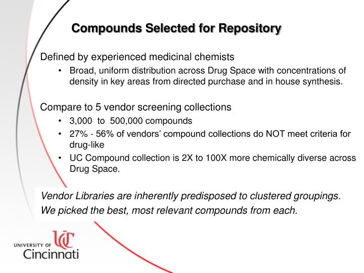Compounds Selected for Repository