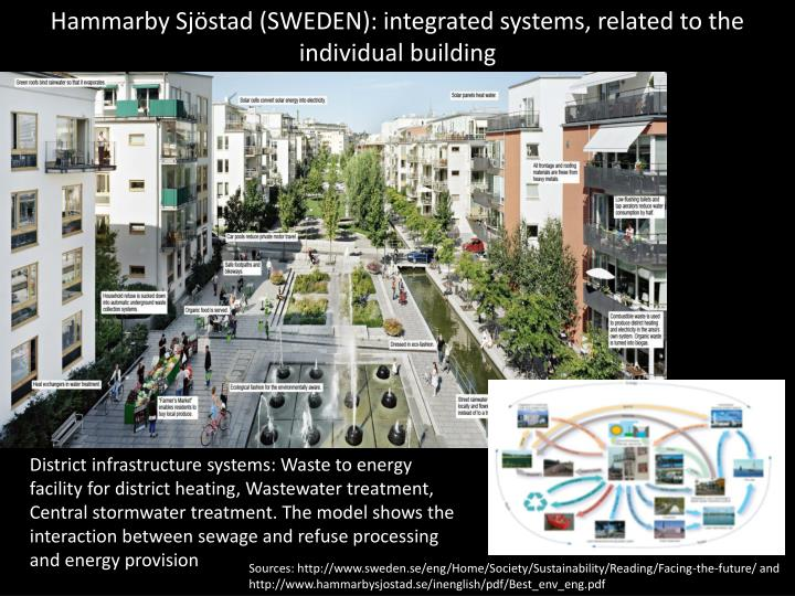 Hammarby Sjöstad (SWEDEN): integrated systems, related to the individual building