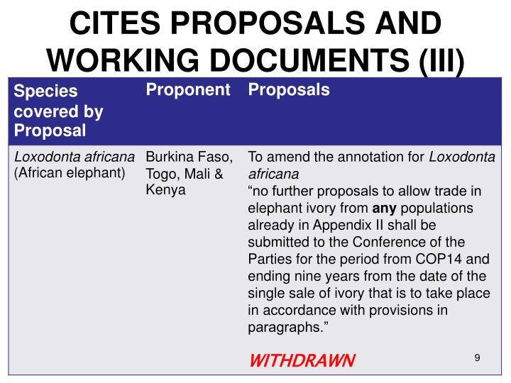 CITES PROPOSALS AND  WORKING DOCUMENTS (III)