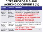cites proposals and working documents iv