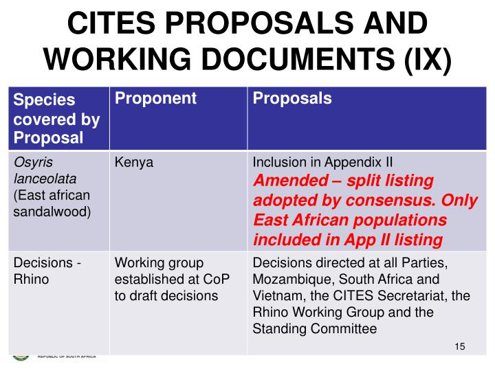 CITES PROPOSALS AND  WORKING DOCUMENTS (IX)