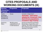 cites proposals and working documents ix
