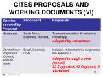 cites proposals and working documents vi