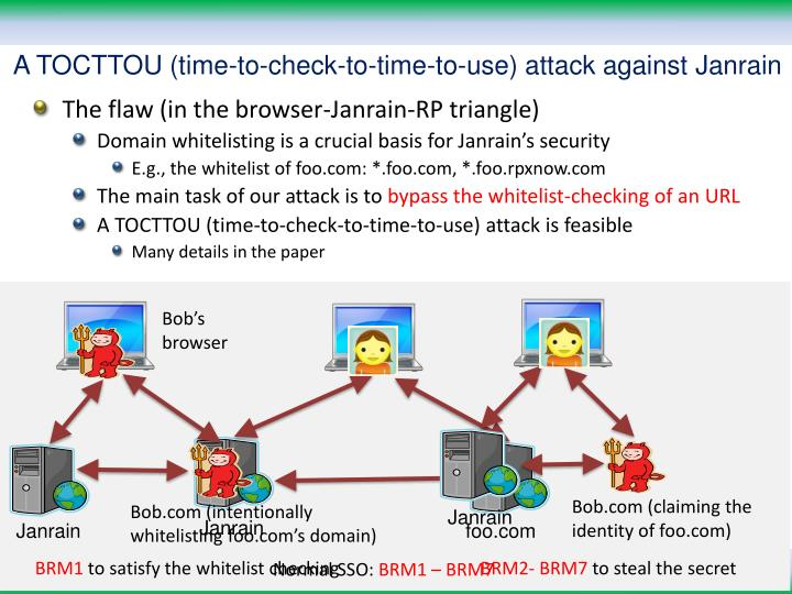 A TOCTTOU (time-to-check-to-time-to-use) attack against