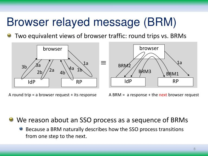 Browser relayed message (BRM)