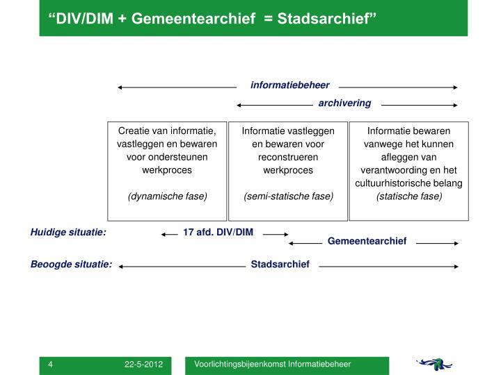 """""""DIV/DIM + Gemeentearchief  = Stadsarchief"""""""