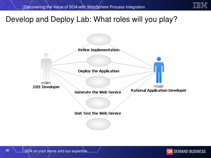 Develop and Deploy Lab: What roles will you play?