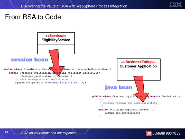 From RSA to Code