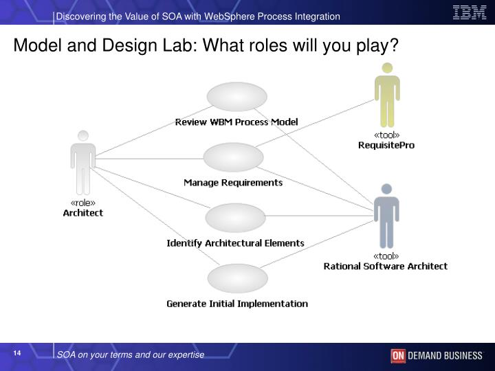 Model and Design Lab: What roles will you play?