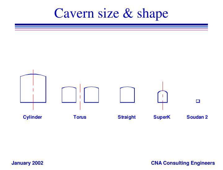 Cavern size & shape
