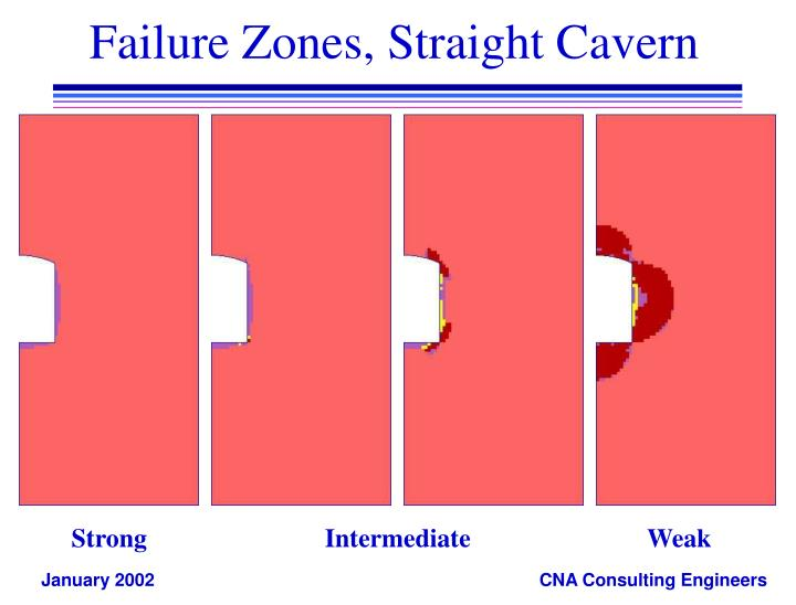 Failure Zones, Straight Cavern