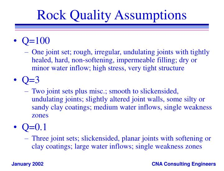 Rock Quality Assumptions