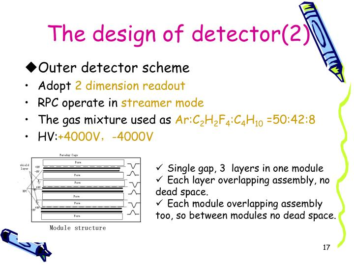The design of detector(2)