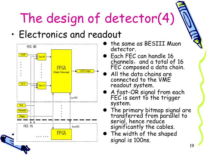 The design of detector(4)