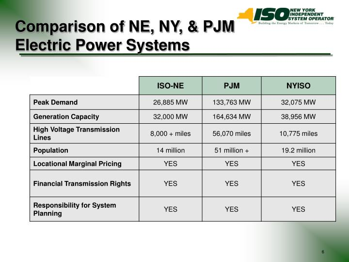 Comparison of NE, NY, & PJM Electric Power Systems