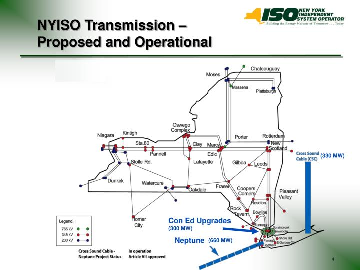 NYISO Transmission – Proposed and Operational