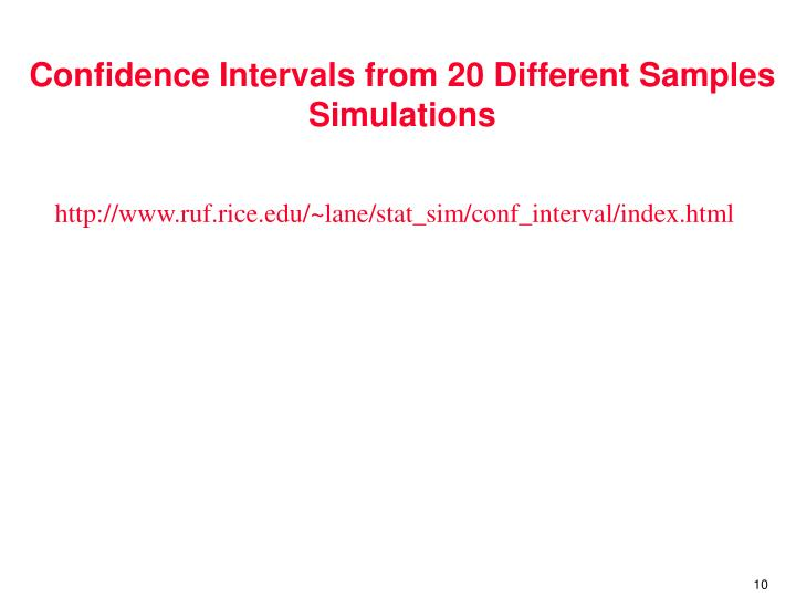 Confidence Intervals from 20 Different Samples