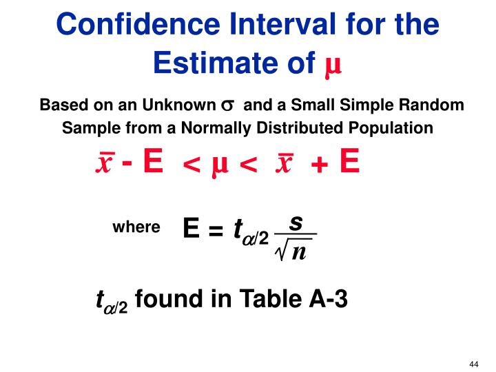 Confidence Interval for the Estimate of