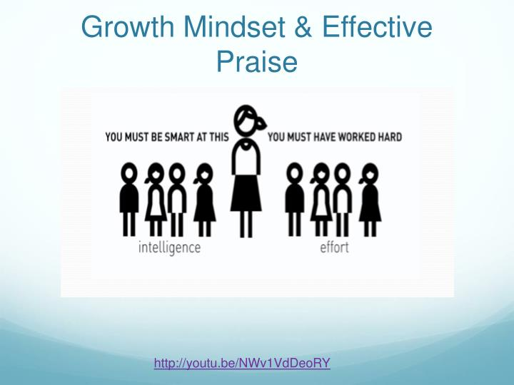 Growth Mindset & Effective Praise