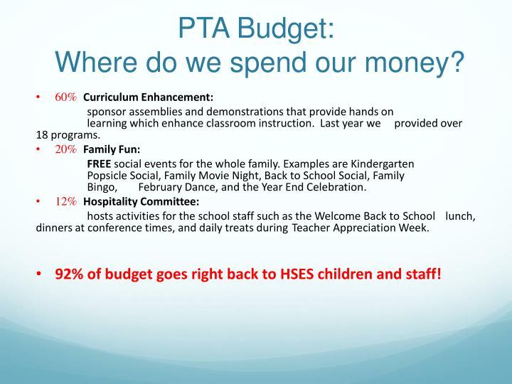 PTA Budget: