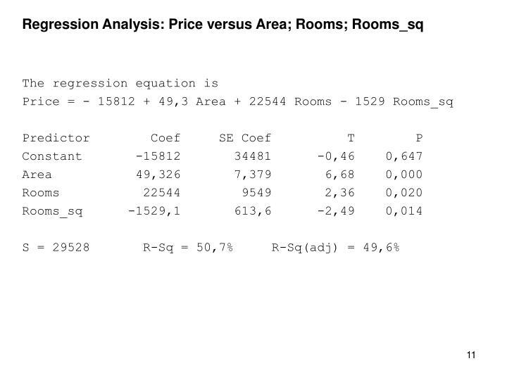 Regression Analysis: Price versus Area; Rooms; Rooms_sq