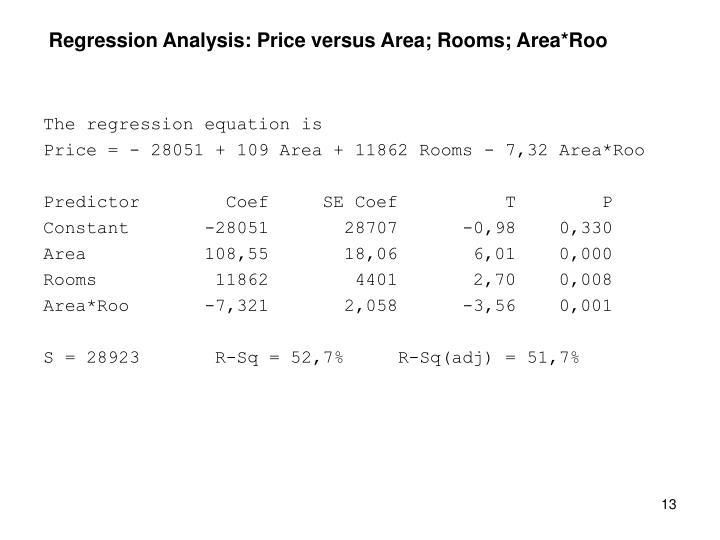 Regression Analysis: Price versus Area; Rooms; Area*Roo