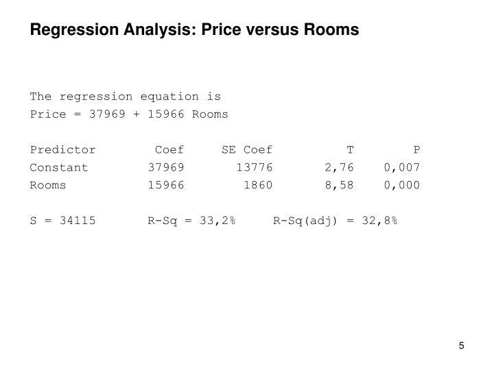 Regression Analysis: Price versus Rooms