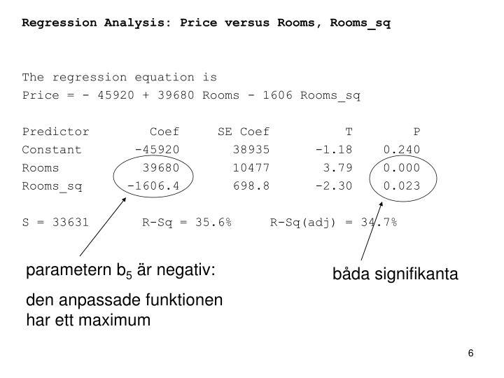 Regression Analysis: Price versus Rooms, Rooms_sq