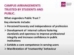 campus arrangements trusted by students and public