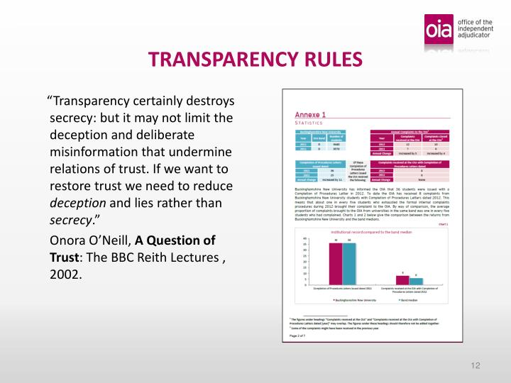 TRANSPARENCY RULES