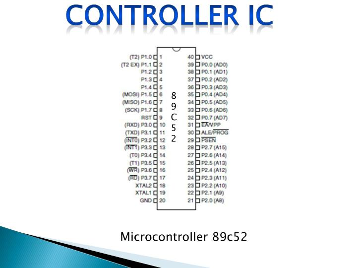 Controller IC