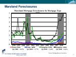 maryland foreclosures