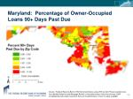 maryland percentage of owner occupied loans 90 days past due