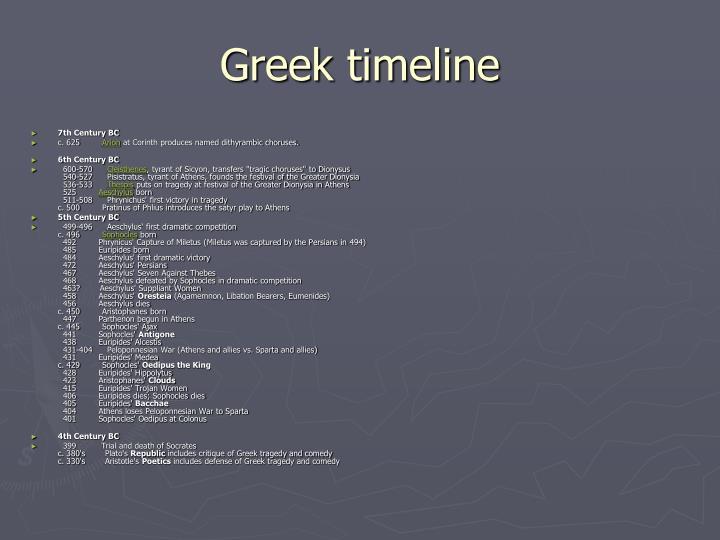 Greek timeline