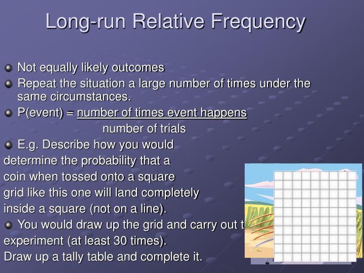 Long-run Relative Frequency